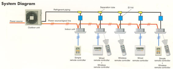 fujitsu heat wiring diagram fujitsu heat wiring diagram usbmodels co